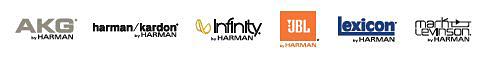 harman_grupa_logo_span.jpg