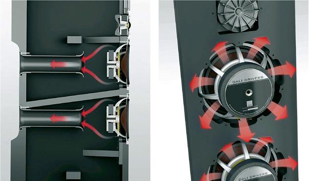 Dali Epicon6 airflow web