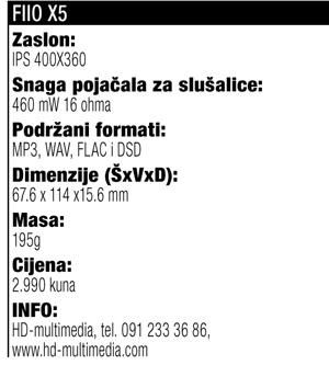 FiiO X5 tablica