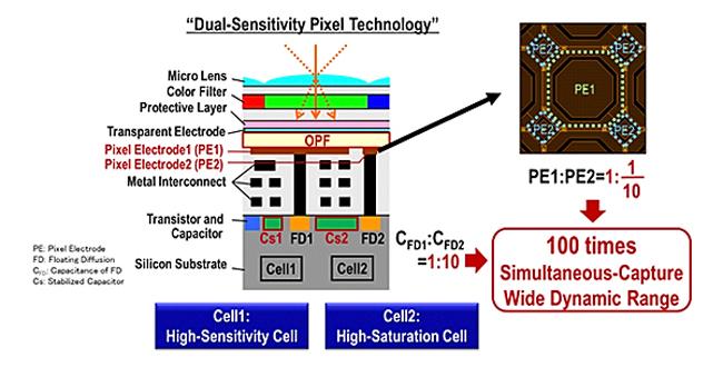 Panasonic WDR en160203 5 2