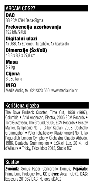 Arcam CDS27 tablica