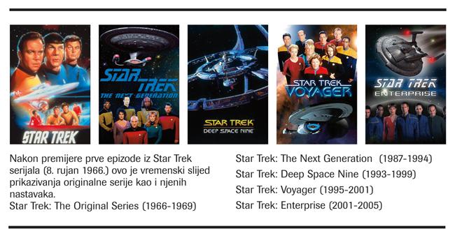 Zvjezdane staze TV serije web mala
