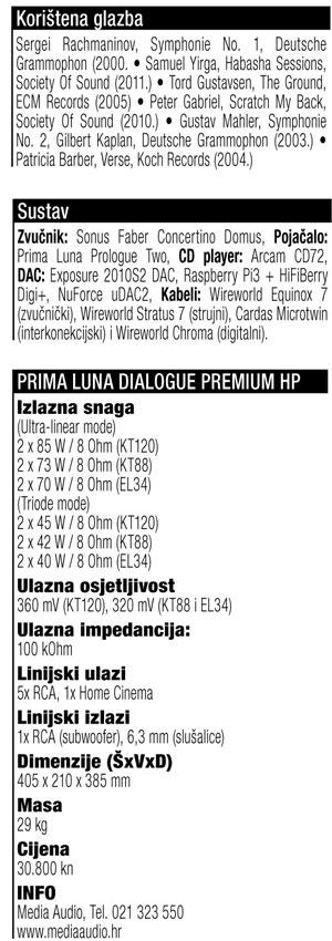 PrimaLuna tablica opt