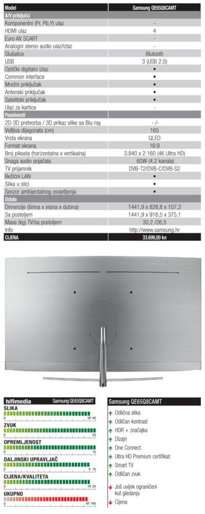 Samsung QLED tablica QE65Q8