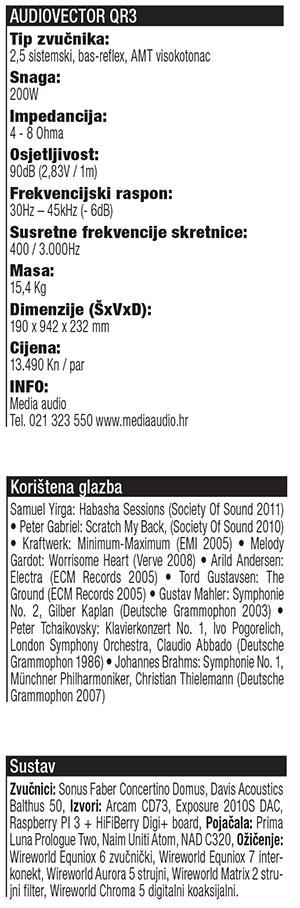Tablica Audiovector QR3