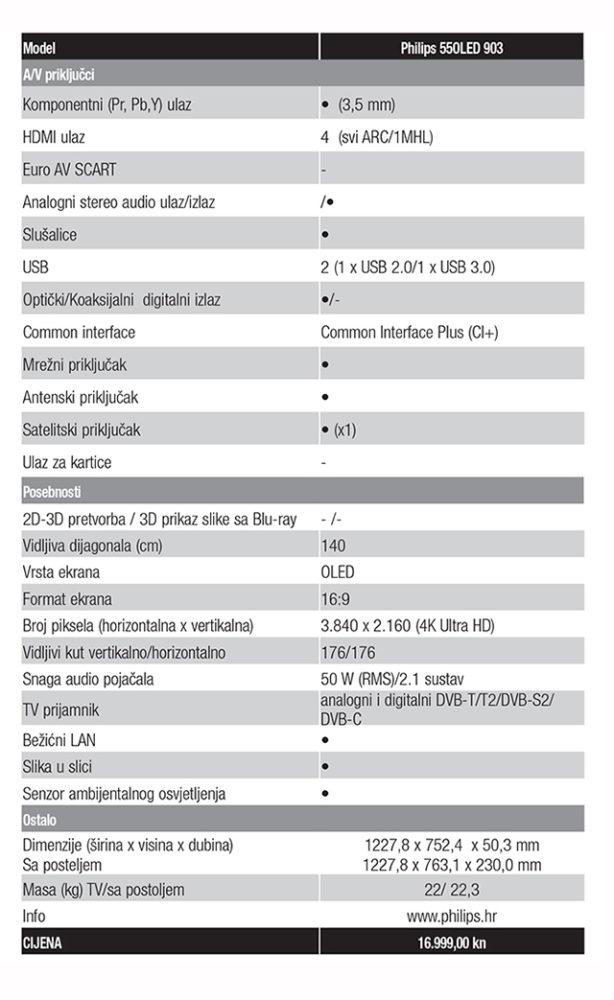 TEST Philips 55OLED903 hifimedia tablica 1